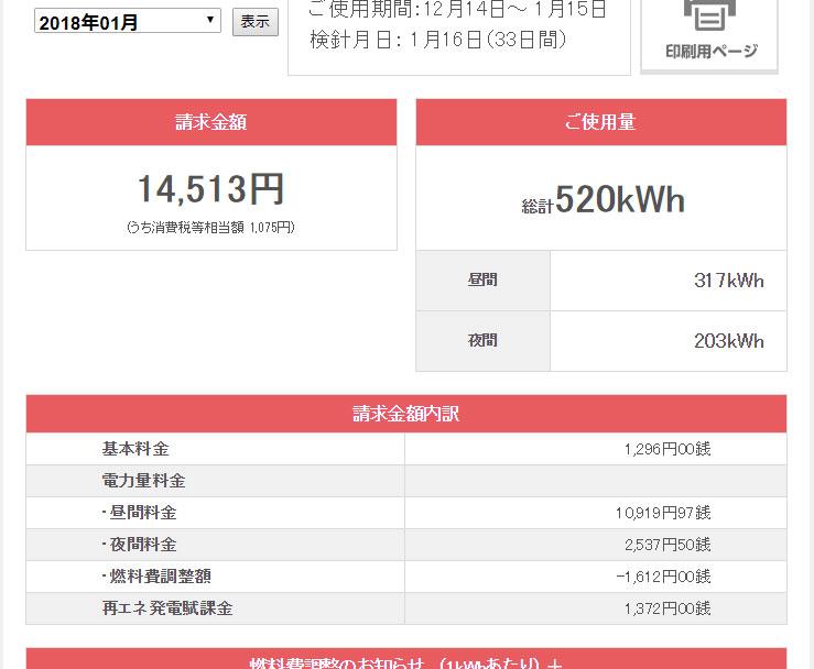トウキョウ,電力,安い,電力会社,東京,TEPCO,電気代,使用量,比較,ランキング